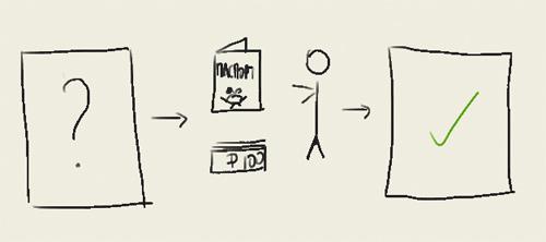 Получение персонального аттестата для кредита в Webmoney
