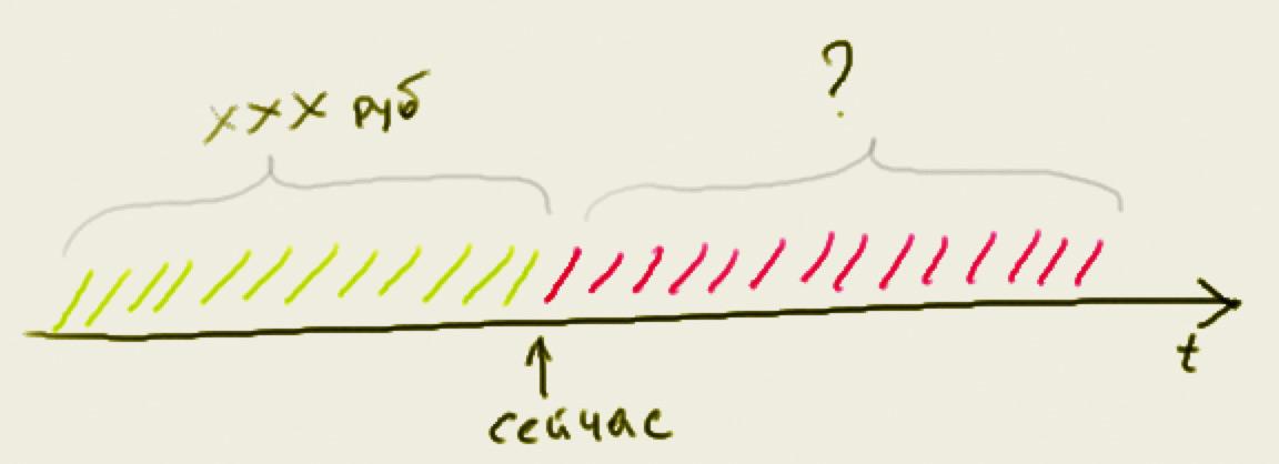 Как узнать остаток долга по кредиту тинькофф